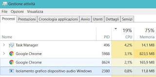 proceso audiodg